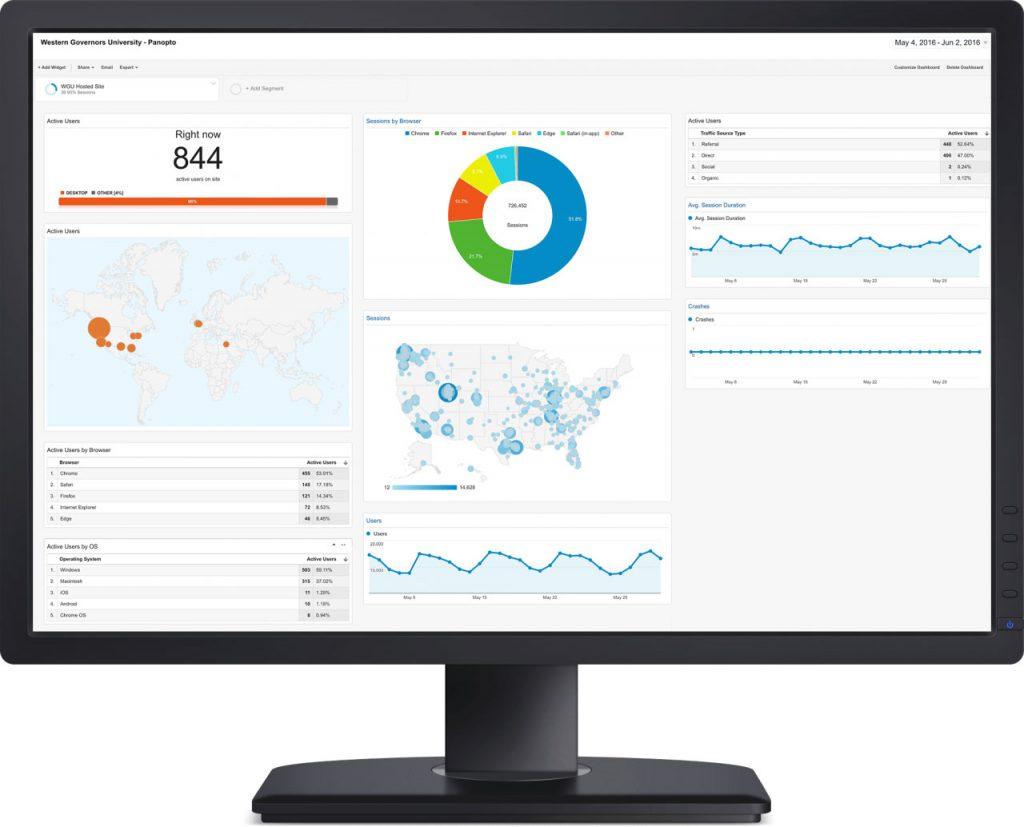 google-analytics-seo-springfield-digital-2019